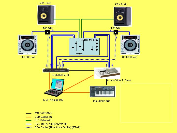 Dj Wiring Diagrams on free yamaha wiring diagrams