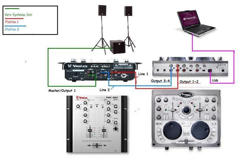 Virtual dj software help hercules mk2 - Branchement enceinte amplifiee table mixage ...