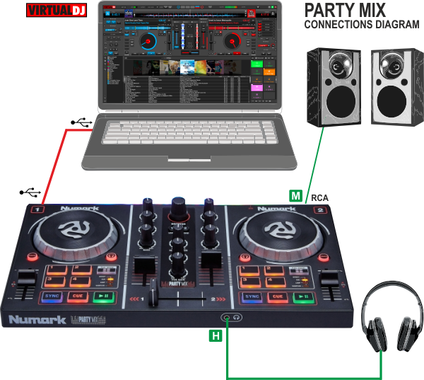 Virtualdj - Hardware Manuals - Numark - Partymix